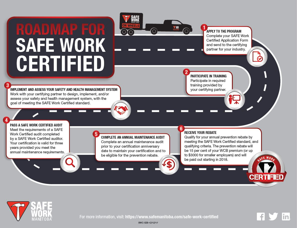 Roadmap to SAFE Work Certified